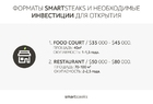 Франшиза SMARTSTEAKS